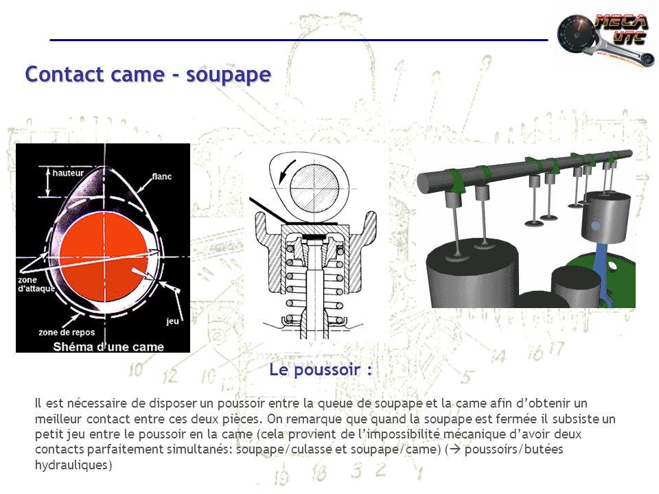 Contact came - soupape Le poussoir : Il est nécessaire de disposer un poussoir entre la queue de soupape et la came afin dobtenir un meilleur contact entre ces deux pièces.