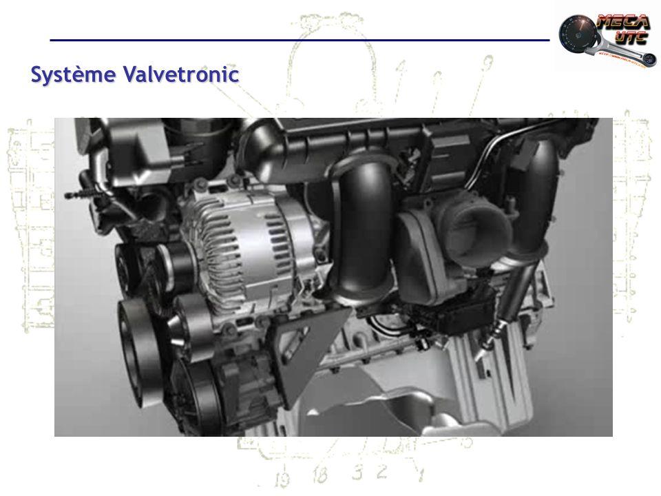 Système Valvetronic