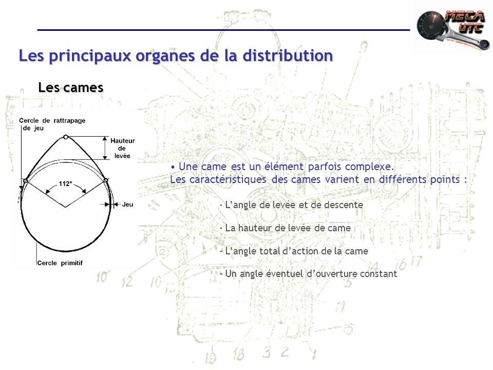 Les principaux organes de la distribution Les cames Une came est un élément parfois complexe.