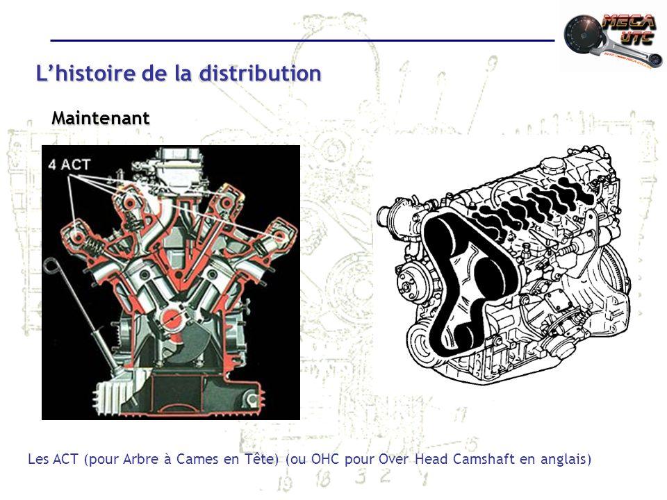 Lhistoire de la distribution Maintenant Les ACT (pour Arbre à Cames en Tête) (ou OHC pour Over Head Camshaft en anglais)