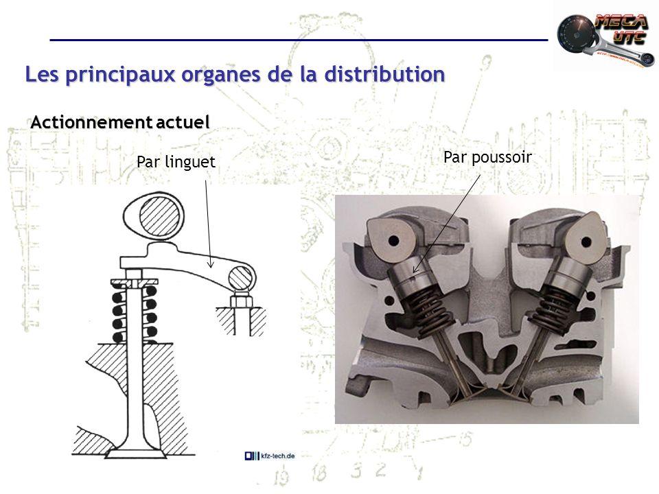 Les principaux organes de la distribution Actionnement actuel Par linguet Par poussoir