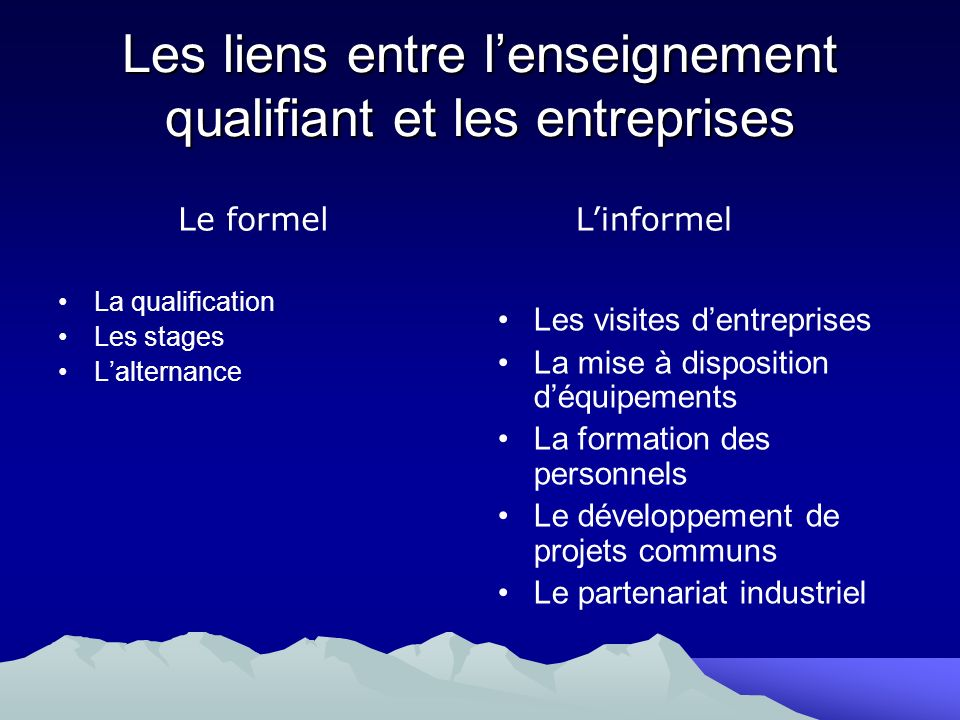Les liens entre lenseignement qualifiant et les entreprises La qualification Les stages Lalternance Les visites dentreprises La mise à disposition déq