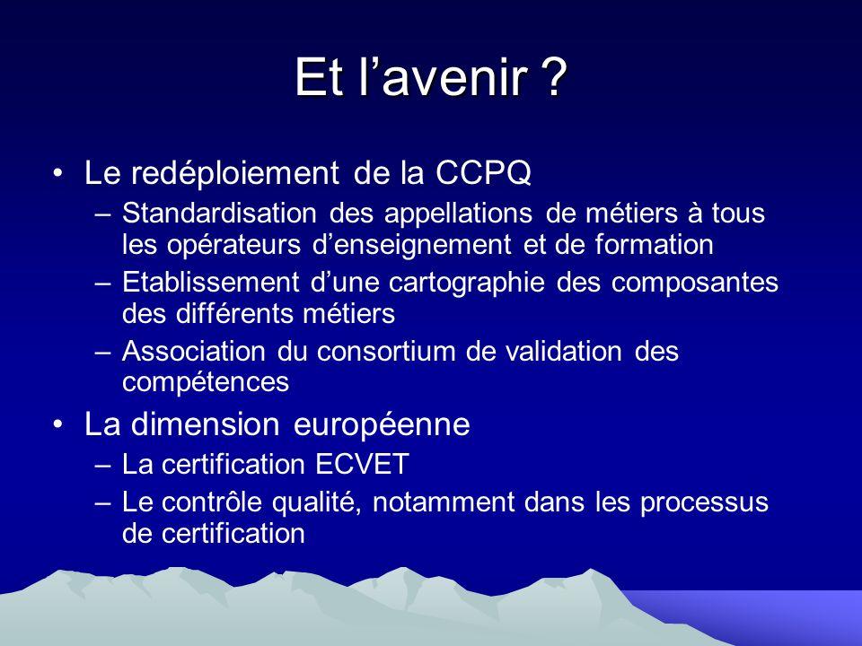 Et lavenir ? Le redéploiement de la CCPQ –Standardisation des appellations de métiers à tous les opérateurs denseignement et de formation –Etablisseme