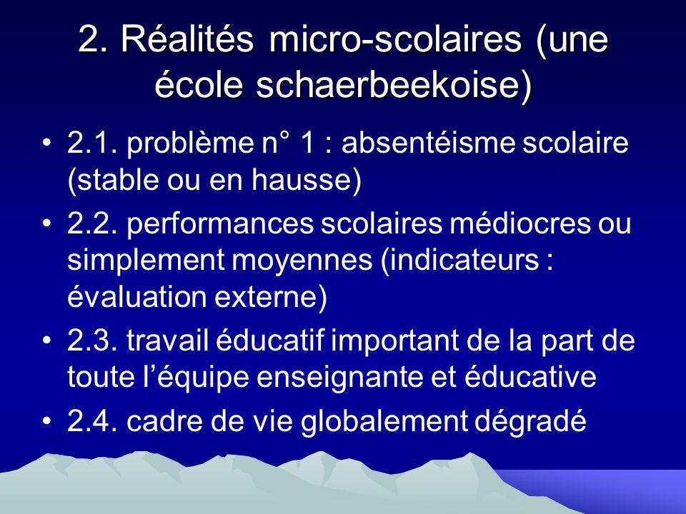 2. Réalités micro-scolaires (une école schaerbeekoise) 2.1. problème n° 1 : absentéisme scolaire (stable ou en hausse) 2.2. performances scolaires méd