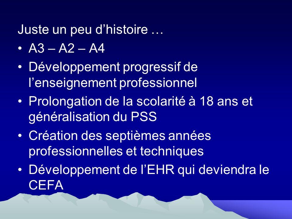 Juste un peu dhistoire … A3 – A2 – A4 Développement progressif de lenseignement professionnel Prolongation de la scolarité à 18 ans et généralisation