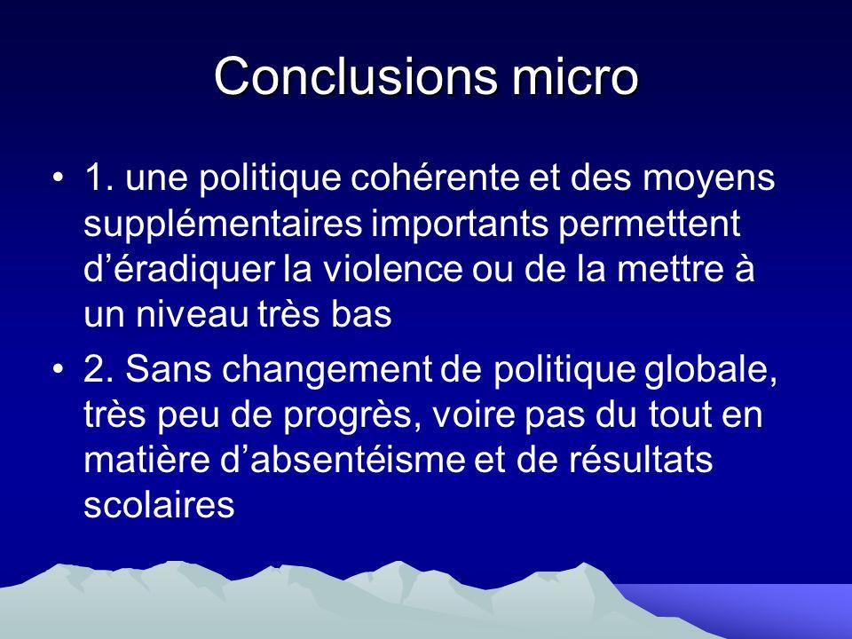 Conclusions micro 1. une politique cohérente et des moyens supplémentaires importants permettent déradiquer la violence ou de la mettre à un niveau tr