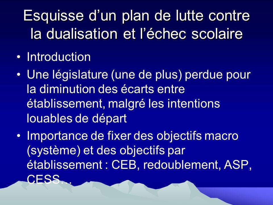 Esquisse dun plan de lutte contre la dualisation et léchec scolaire Introduction Une législature (une de plus) perdue pour la diminution des écarts en