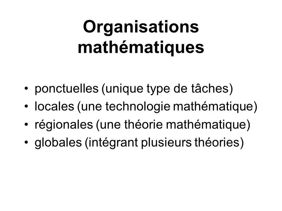 Organisations mathématiques ponctuelles (unique type de tâches) locales (une technologie mathématique) régionales (une théorie mathématique) globales (intégrant plusieurs théories)