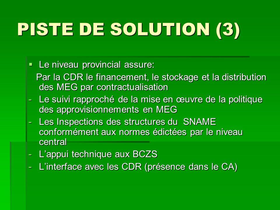 PISTE DE SOLUTION (3) Le niveau provincial assure: Le niveau provincial assure: Par la CDR le financement, le stockage et la distribution des MEG par