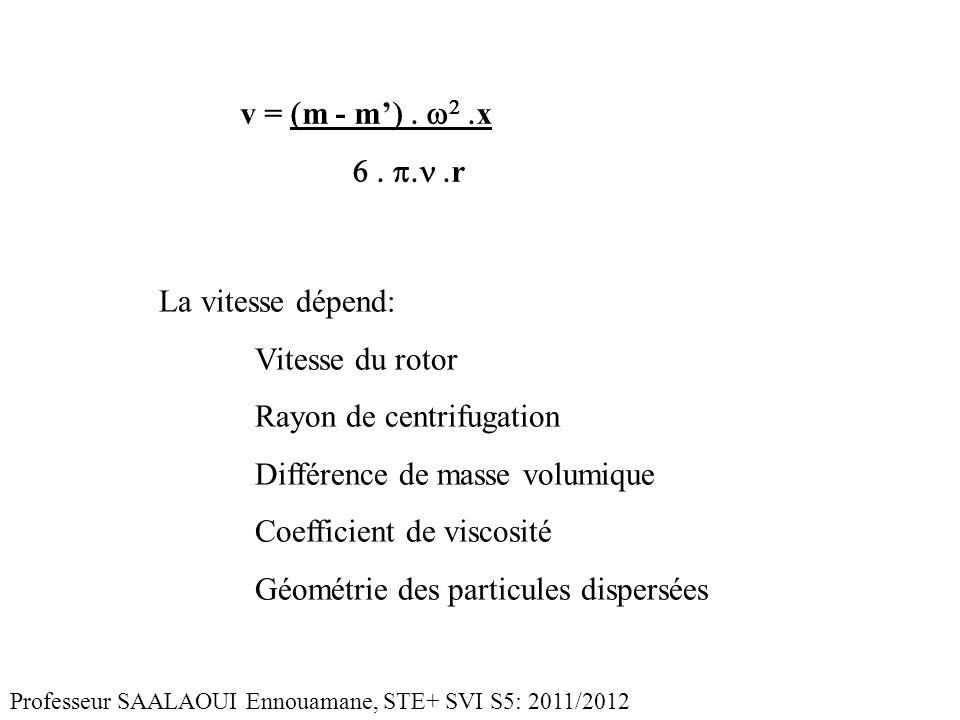 v = m - m x r La vitesse dépend: Vitesse du rotor Rayon de centrifugation Différence de masse volumique Coefficient de viscosité Géométrie des particules dispersées Professeur SAALAOUI Ennouamane, STE+ SVI S5: 2011/2012
