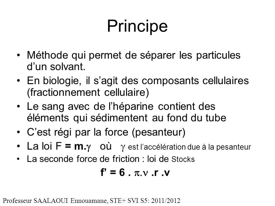 Principe Méthode qui permet de séparer les particules dun solvant. En biologie, il sagit des composants cellulaires (fractionnement cellulaire) Le san