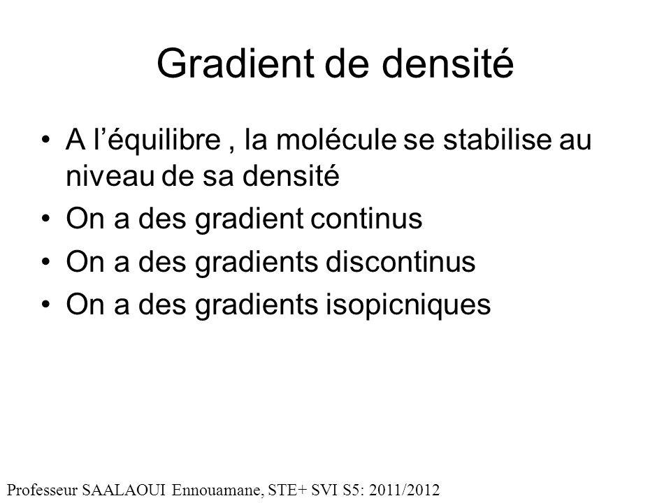 Gradient de densité A léquilibre, la molécule se stabilise au niveau de sa densité On a des gradient continus On a des gradients discontinus On a des gradients isopicniques Professeur SAALAOUI Ennouamane, STE+ SVI S5: 2011/2012