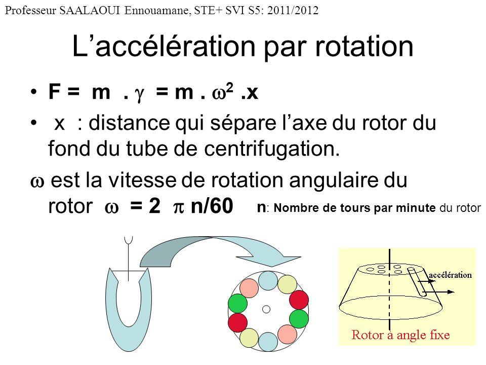 Laccélération par rotation F = m. = m. 2.x x : distance qui sépare laxe du rotor du fond du tube de centrifugation. est la vitesse de rotation angulai