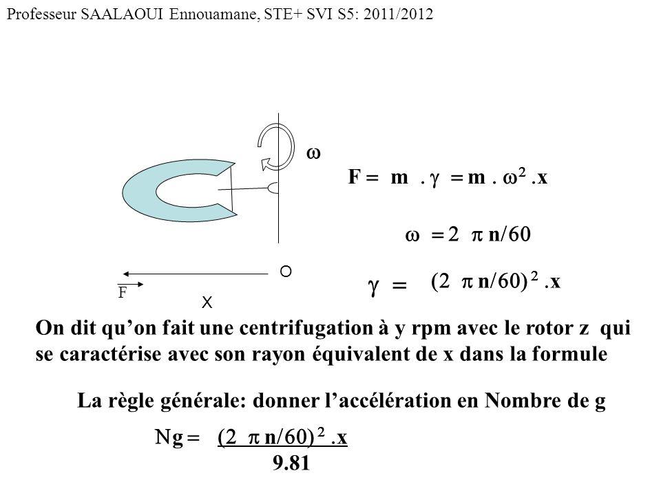 O X F F m m x n On dit quon fait une centrifugation à y rpm avec le rotor z qui se caractérise avec son rayon équivalent de x dans la formule n x La règle générale: donner laccélération en Nombre de g g n x 9.81 Professeur SAALAOUI Ennouamane, STE+ SVI S5: 2011/2012