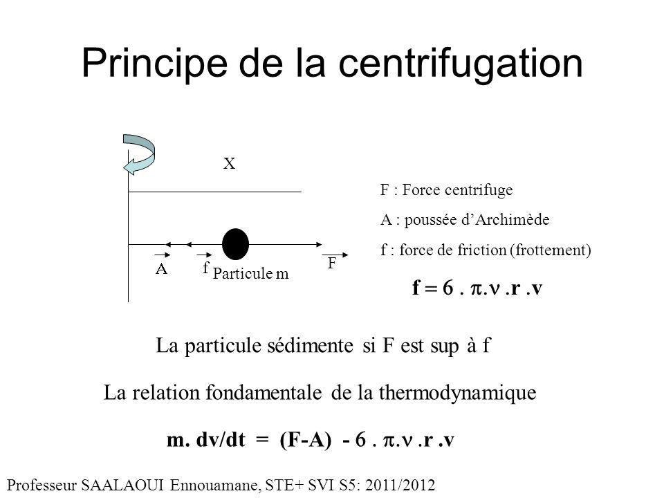 Principe de la centrifugation X F f Particule m F : Force centrifuge A : poussée dArchimède f : force de friction (frottement) f r v La particule sédimente si F est sup à f La relation fondamentale de la thermodynamique m.