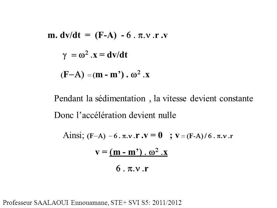 m. dv/dt = (F-A) - r.v x = dv/dt F m - m). x Pendant la sédimentation, la vitesse devient constante Donc laccélération devient nulle Ainsi; F r.v = 0