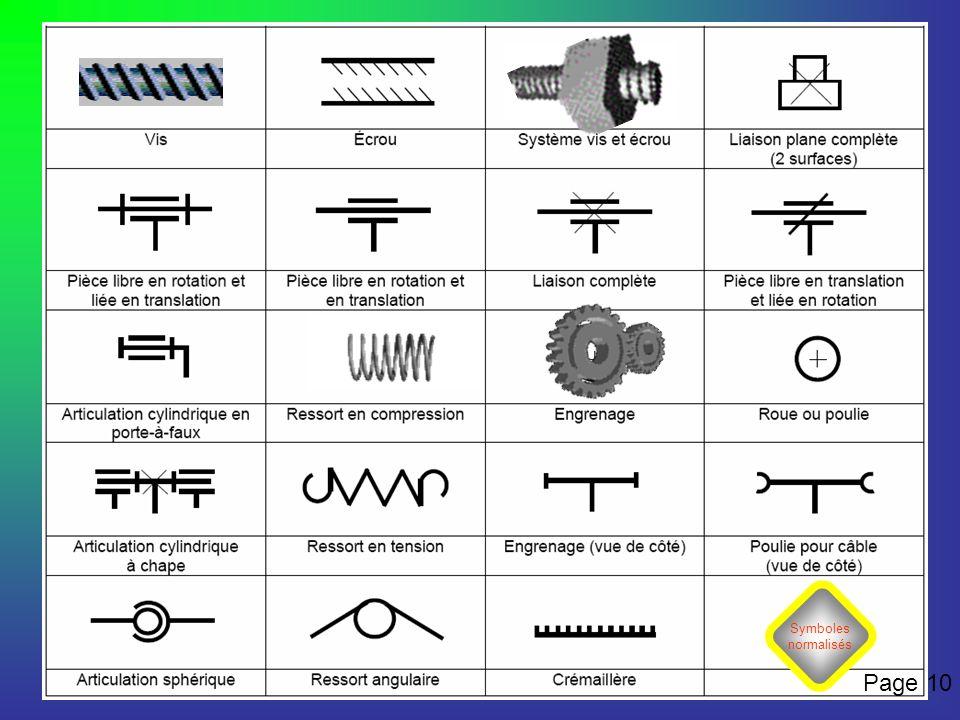 Symboles normalisés Page 10