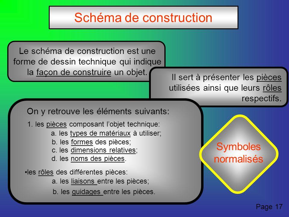 Schéma de construction Le schéma de construction est une forme de dessin technique qui indique la façon de construire un objet. Il sert à présenter le