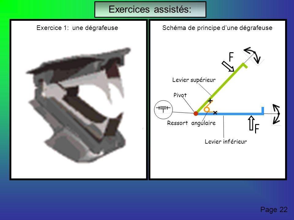 Exercice 1: une dégrafeuse Symboles normalisés Schéma de principe dune dégrafeuse Levier supérieur Levier inférieur Pivot Levier supérieur Levier inférieur Ressort angulaire Ressort Pivot Exercices assistés: Page 22