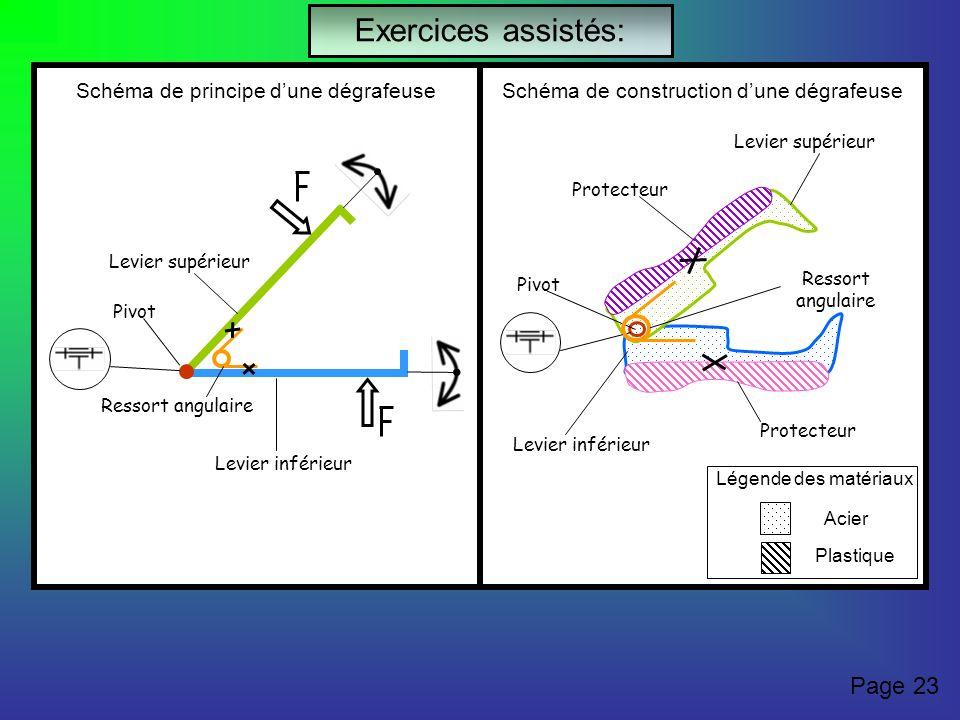 Schéma de principe dune dégrafeuse Levier supérieur Levier inférieur Ressort angulaire Pivot Légende des matériaux Acier Plastique Levier supérieur Protecteur Levier inférieur Protecteur Pivot Schéma de construction dune dégrafeuse Exercices assistés: Ressort angulaire Page 23