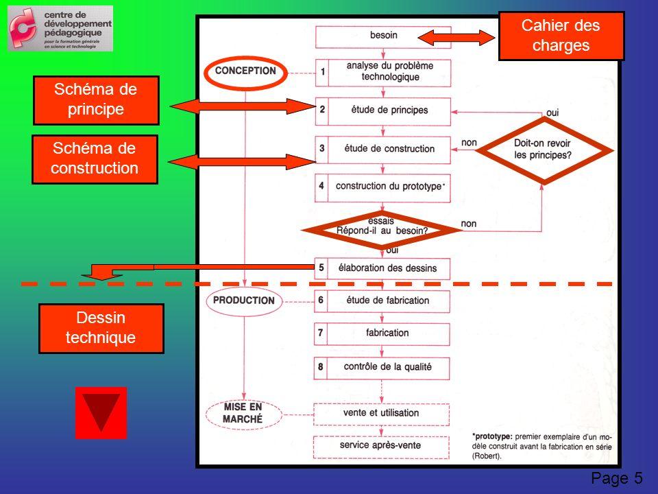Schéma de principe Schéma de construction Dessin technique Cahier des charges Page 5