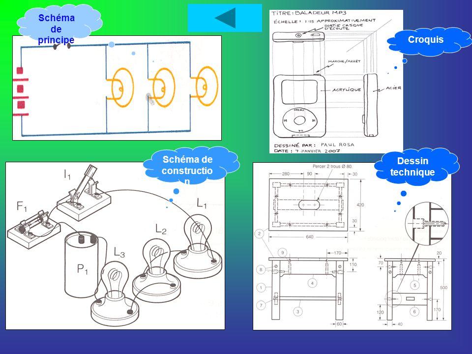 Schéma de principe Schéma de constructio n Dessin technique Croquis