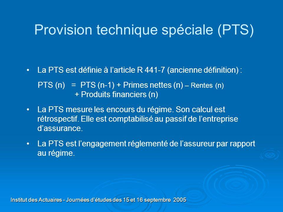 Institut des Actuaires - Journées détudes des 15 et 16 septembre 2005 Provision technique spéciale (PTS) La PTS est définie à larticle R 441-7 (ancien
