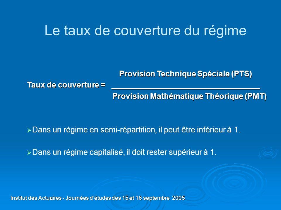 Institut des Actuaires - Journées détudes des 15 et 16 septembre 2005 Le taux de couverture du régime Provision Technique Spéciale (PTS) Provision Tec