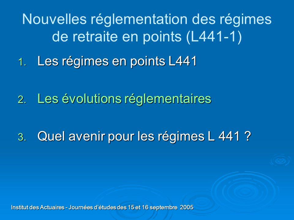 Institut des Actuaires - Journées détudes des 15 et 16 septembre 2005 Nouvelles réglementation des régimes de retraite en points (L441-1) 1. Les régim