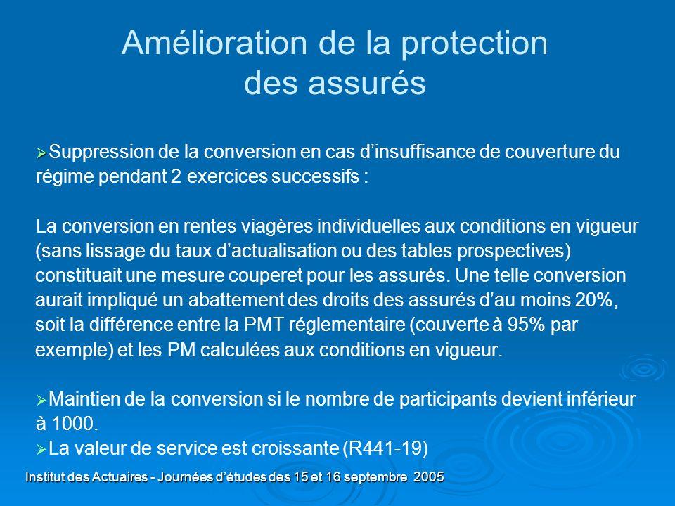 Institut des Actuaires - Journées détudes des 15 et 16 septembre 2005 Amélioration de la protection des assurés Suppression de la conversion en cas di