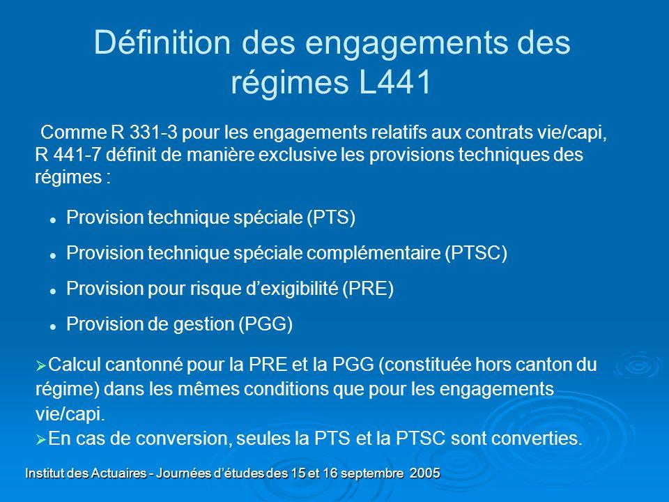 Institut des Actuaires - Journées détudes des 15 et 16 septembre 2005 Définition des engagements des régimes L441 Comme R 331-3 pour les engagements r