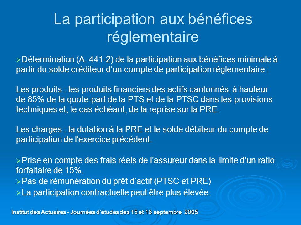 Institut des Actuaires - Journées détudes des 15 et 16 septembre 2005 Création de la PTSC (R 441-7-1 et 21) Lorsque le montant de la PTS constituée au titre de la convention est inférieur au montant de la PMT relative à cette même convention, lassureur procède à l affectation aux engagements relatifs à cette convention d actifs représentatifs de réserves ou de provisions de l entreprise d assurance autres que ceux représentatifs de ses engagements réglementés, à hauteur de la différence entre la PTS et la PMT.