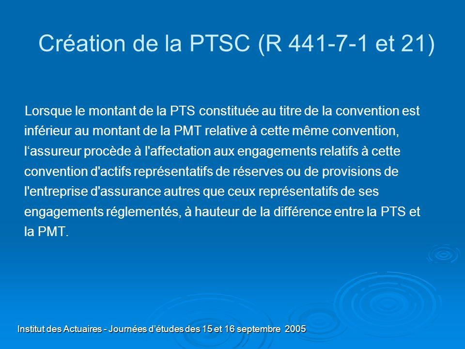 Institut des Actuaires - Journées détudes des 15 et 16 septembre 2005 Création de la PTSC (R 441-7-1) En cas de sous-couverture, affectation d actifs autres que ceux représentatifs des engagements réglementés.