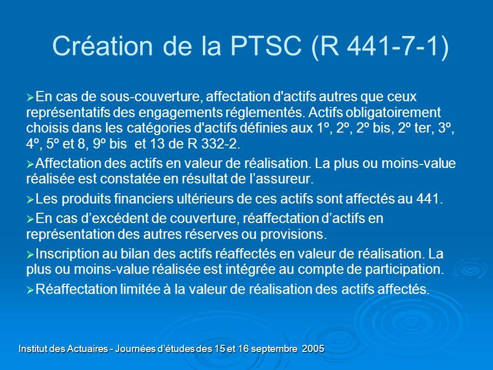 Institut des Actuaires - Journées détudes des 15 et 16 septembre 2005 Création de la PTSC (R 441-7-1) En cas de sous-couverture, affectation d'actifs