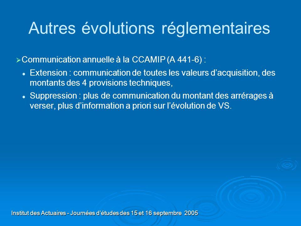 Institut des Actuaires - Journées détudes des 15 et 16 septembre 2005 Autres évolutions réglementaires Communication annuelle à la CCAMIP (A 441-6) :