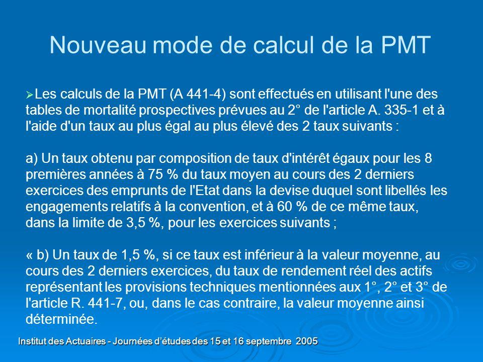 Institut des Actuaires - Journées détudes des 15 et 16 septembre 2005 Nouveau mode de calcul de la PMT Hausse du taux dactualisation (en période de baisse des taux) : Extension de la période de référence pour le calcul du TME moyen de 6 mois à 2 ans.