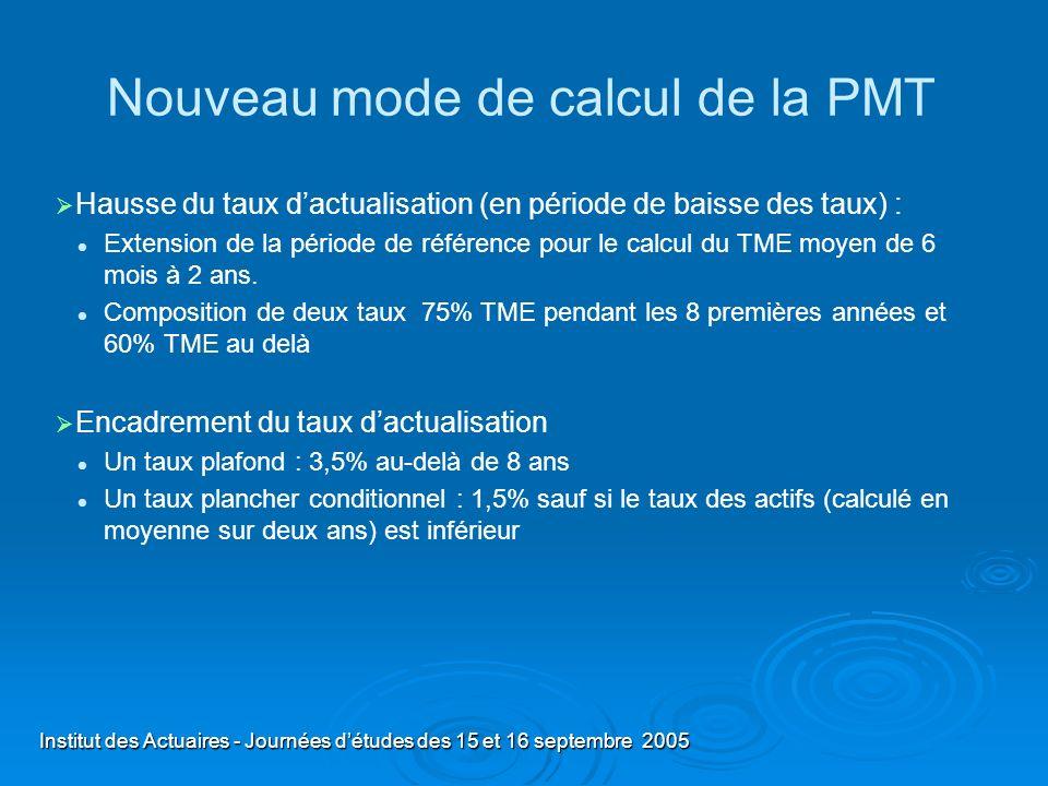 Institut des Actuaires - Journées détudes des 15 et 16 septembre 2005 Nouveau mode de calcul de la PMT Hausse du taux dactualisation (en période de ba