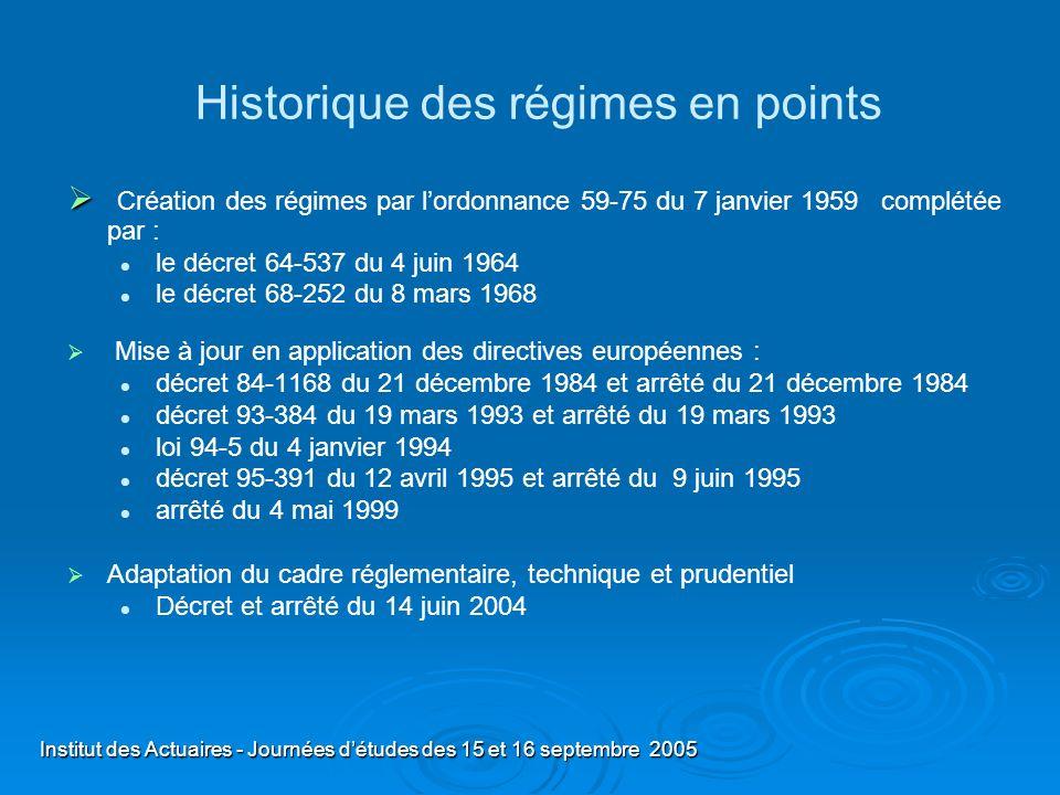 Institut des Actuaires - Journées détudes des 15 et 16 septembre 2005 Historique des régimes en points Création des régimes par lordonnance 59-75 du 7