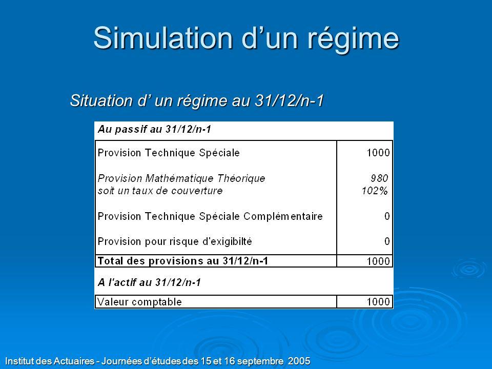 Simulation dun régime Situation d un régime au 31/12/n-1 Institut des Actuaires - Journées détudes des 15 et 16 septembre 2005