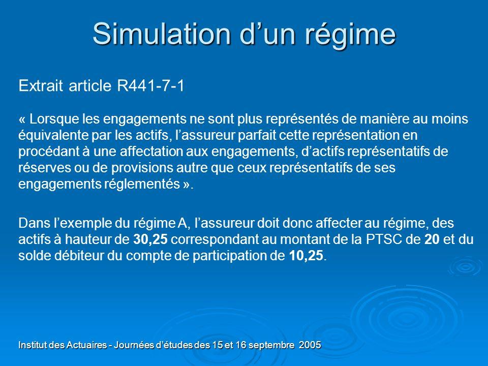 Institut des Actuaires - Journées détudes des 15 et 16 septembre 2005 Simulation dun régime Extrait article R441-7-1 « Lorsque les engagements ne sont