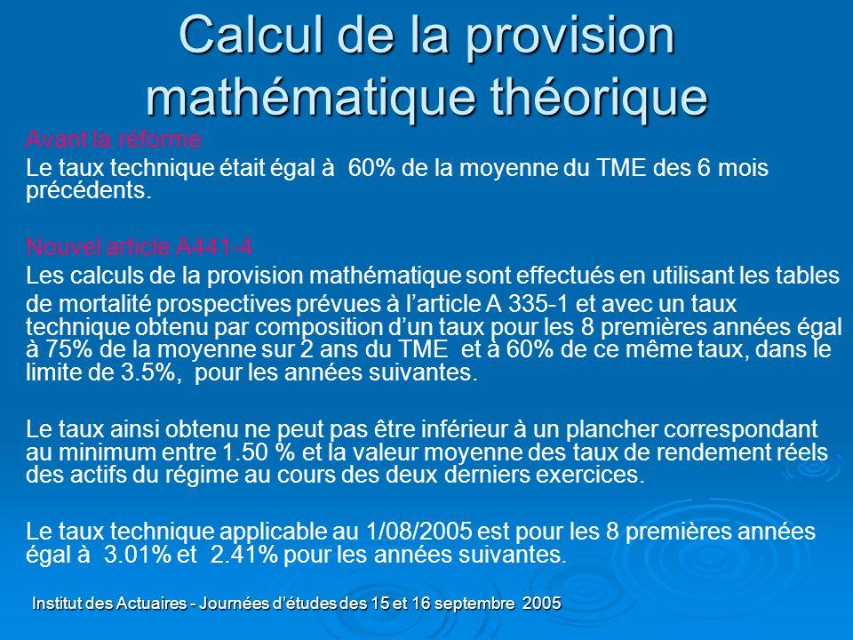 Institut des Actuaires - Journées détudes des 15 et 16 septembre 2005 Calcul de la provision mathématique théorique Avant la réforme Le taux technique