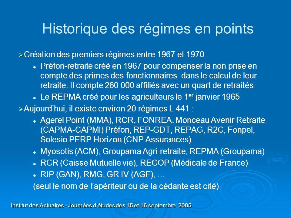 Institut des Actuaires - Journées détudes des 15 et 16 septembre 2005 Historique des régimes en points Création des premiers régimes entre 1967 et 197