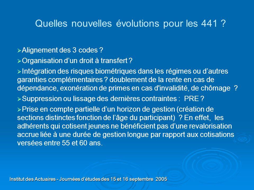 Institut des Actuaires - Journées détudes des 15 et 16 septembre 2005 Quelles nouvelles évolutions pour les 441 ? Alignement des 3 codes ? Organisatio