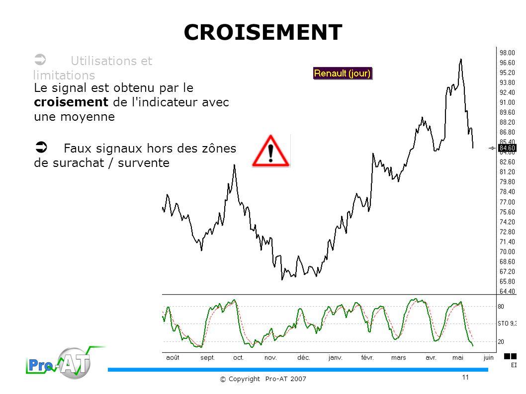 11 © Copyright Pro-AT 2007 CROISEMENT Le signal est obtenu par le croisement de l indicateur avec une moyenne Faux signaux hors des zônes de surachat / survente Utilisations et limitations