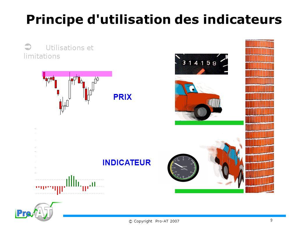 9 © Copyright Pro-AT 2007 PRIX Utilisations et limitations Principe d utilisation des indicateurs INDICATEUR