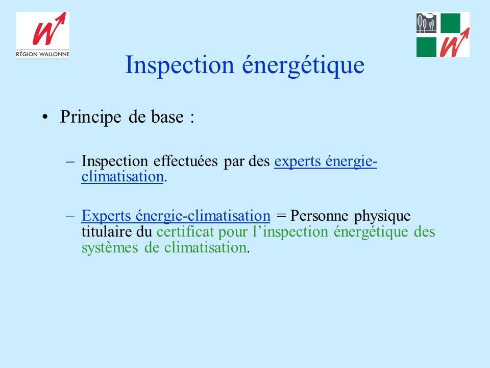Inspection énergétique Principe de base : –Inspection effectuées par des experts énergie- climatisation. –Experts énergie-climatisation = Personne phy