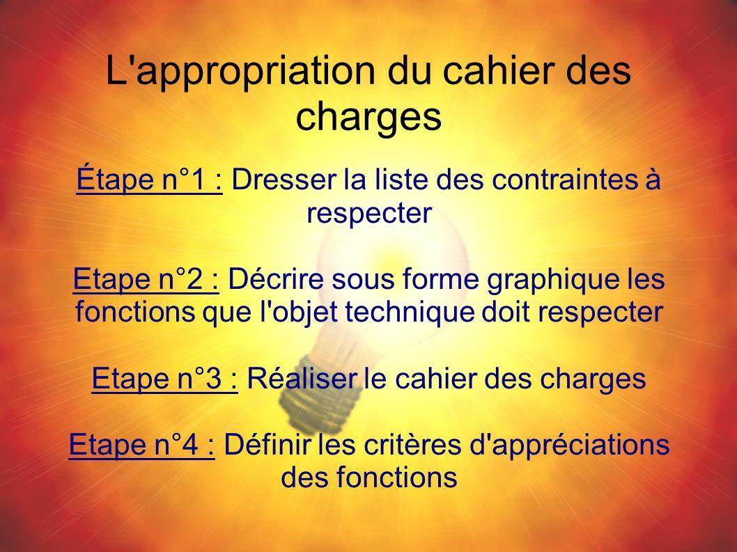 L appropriation du cahier des charges Étape n°1 : Dresser la liste des contraintes à respecter Etape n°2 : Décrire sous forme graphique les fonctions que l objet technique doit respecter Etape n°3 : Réaliser le cahier des charges Etape n°4 : Définir les critères d appréciations des fonctions