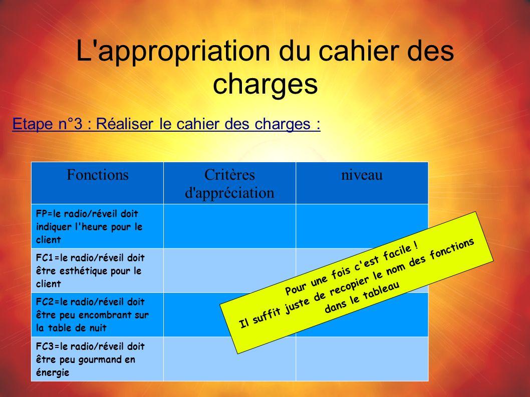 L appropriation du cahier des charges Etape n°3 : Réaliser le cahier des charges : FonctionsCritères d appréciation niveau FP=le radio/réveil doit indiquer l heure pour le client FC1=le radio/réveil doit être esthétique pour le client FC2=le radio/réveil doit être peu encombrant sur la table de nuit FC3=le radio/réveil doit être peu gourmand en énergie P o u r u n e f o i s c e s t f a c i l e .