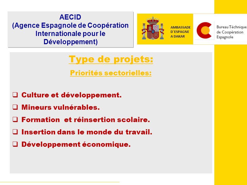 COOPERACIÓN ESPAÑOLA EMBAJADA DE ESPAÑA EN BOLIVIA Type de projets: Priorités sectorielles: Culture et développement.