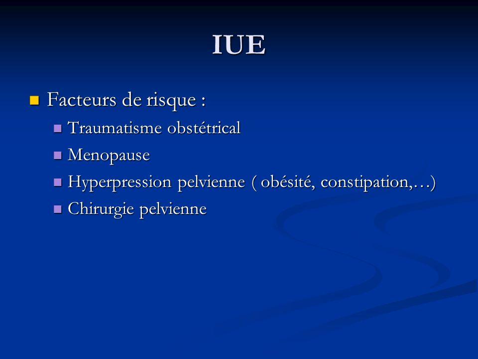 IUE Facteurs de risque : Facteurs de risque : Traumatisme obstétrical Traumatisme obstétrical Menopause Menopause Hyperpression pelvienne ( obésité, c